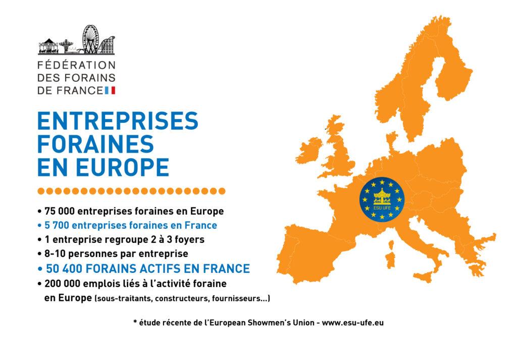 Les entreprises foraines en France et en Europe